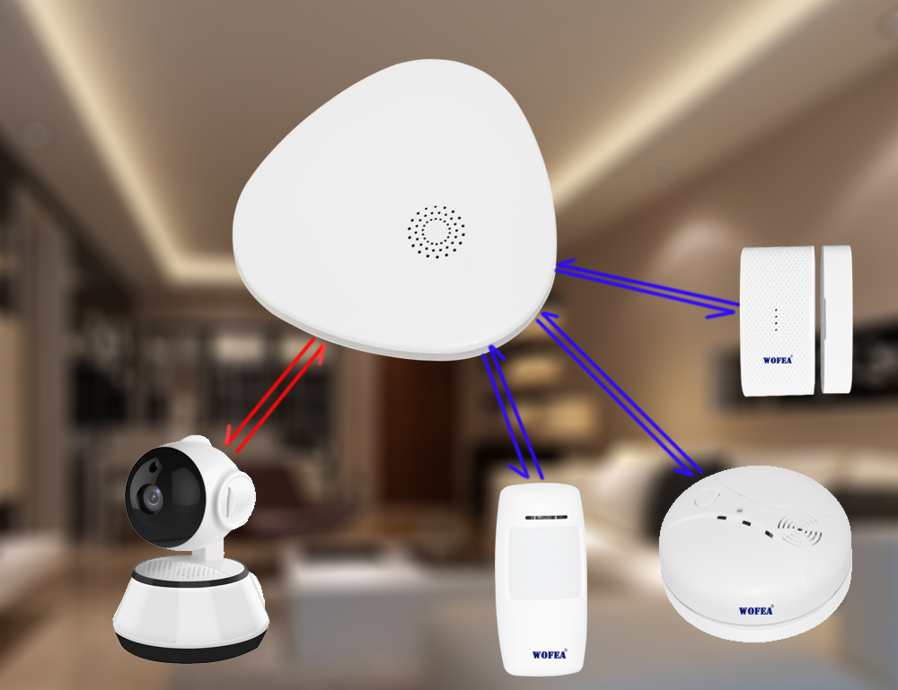 Wofea wifi gateway Integrated intelligent home security alarm system HD 720P wifi camera set with message push real time video