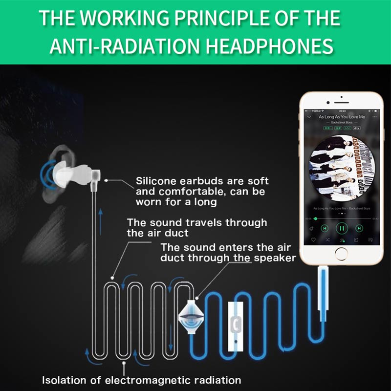 Купить с кэшбэком New 2019 In-ear Earphone Radiation Free Noise Reduction Line Control with Mic Subwoofer Headset for All Phone Fone De Ouvido