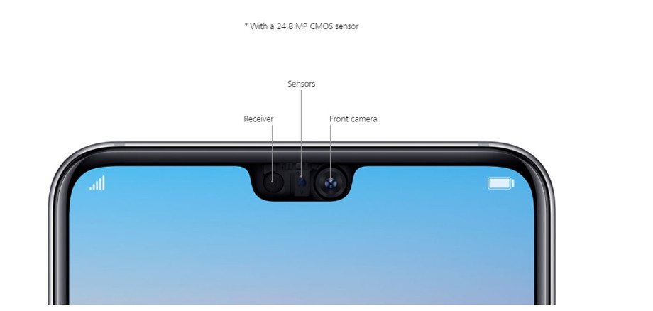 Наличии huawei P20 Dual SIM дюймов 5,8 дюймов полный экран 2244*1080 уход за кожей лица ID сотовый телефон 6G RAM Кирин 970 Octa Core Android 8,1 NFC Smatphone