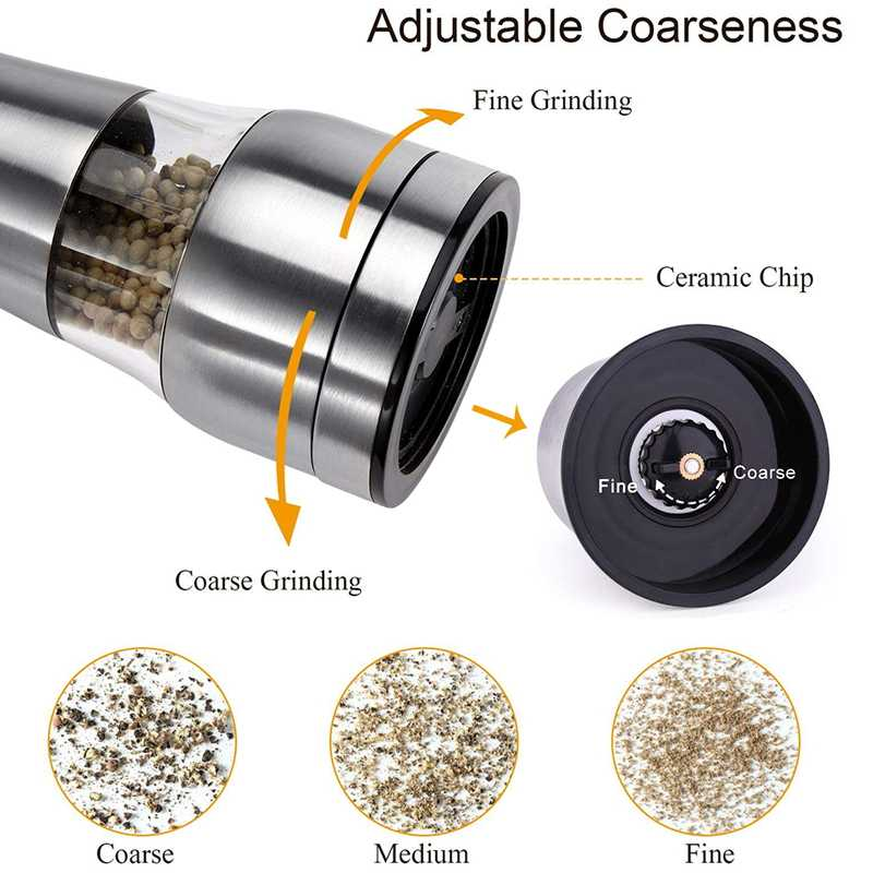 Stainless Steel Manual Salt and Pepper Shakers Herb parsley mill grinder pepper Mill with Adjustable Ceramic Grinder