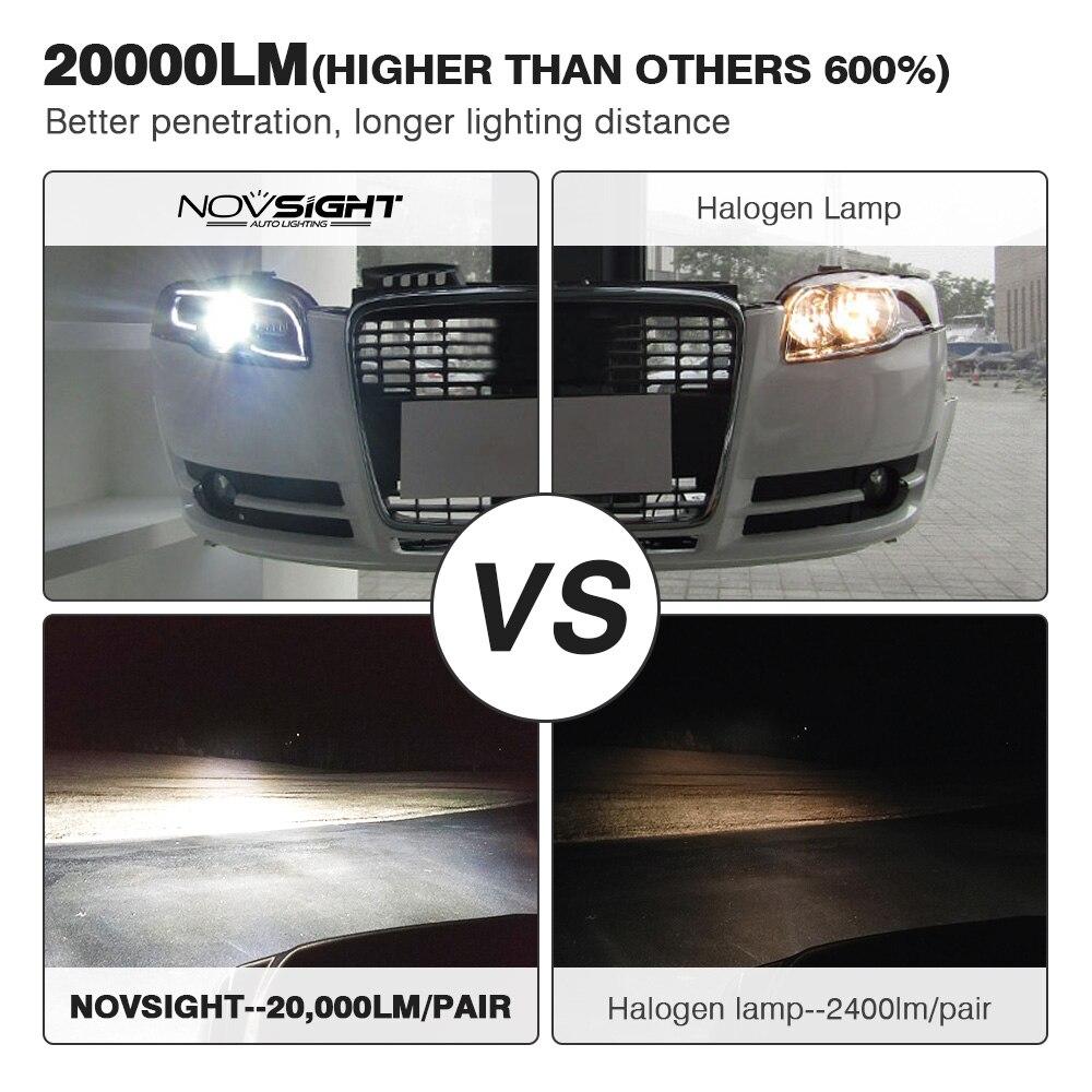 NOVSIGHT H7 светодиодный H4 H11 9006 9005 яркие автомобильные лампы, лампы 100W 20000LM декодер светодиодная фара головного света автомобиля передние фары 6000K 12V 24V - 3