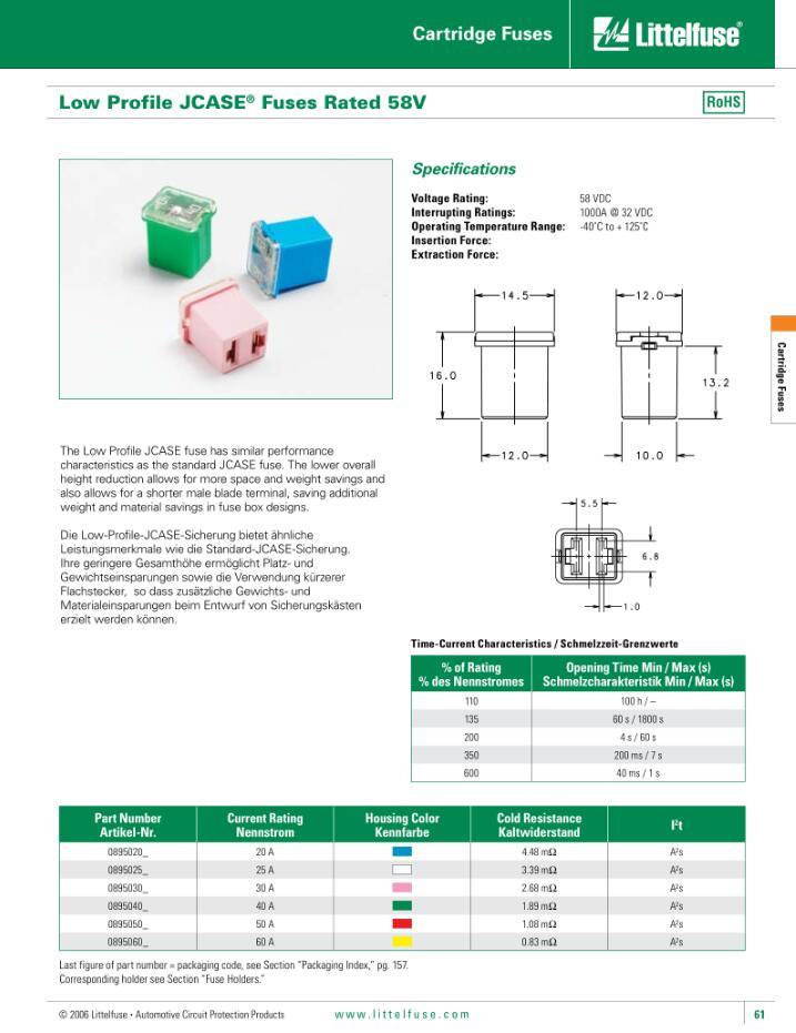 Lighting & Electrical B Blesiya Mini 15 Cell Electrical Fuse ...