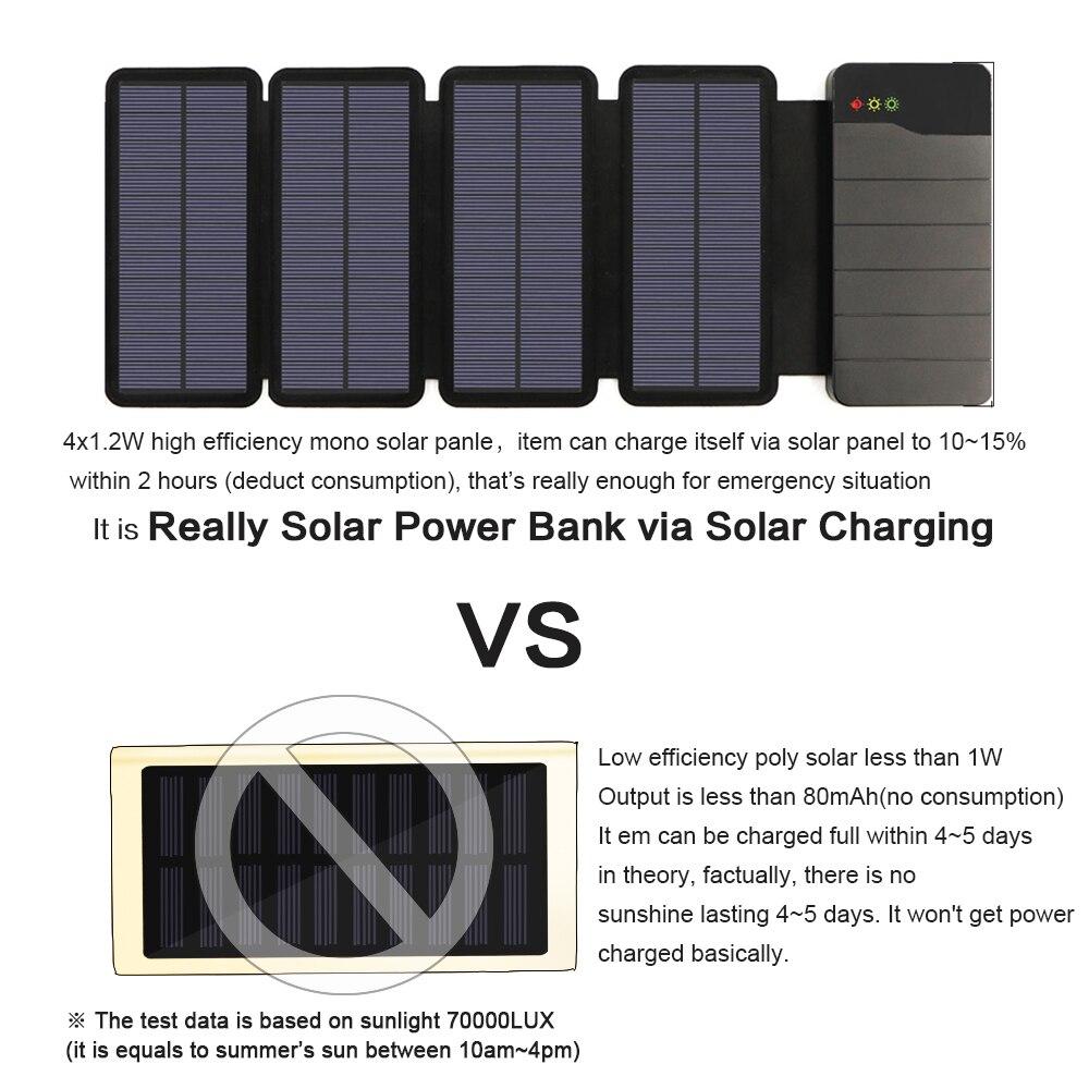Banco de la energía Solar 6 W Panel Solar 10000 mAh Real Solar Powerbank para iPhone X Samsung Galaxy nota Huawei Honor oppo Vivo. - 3