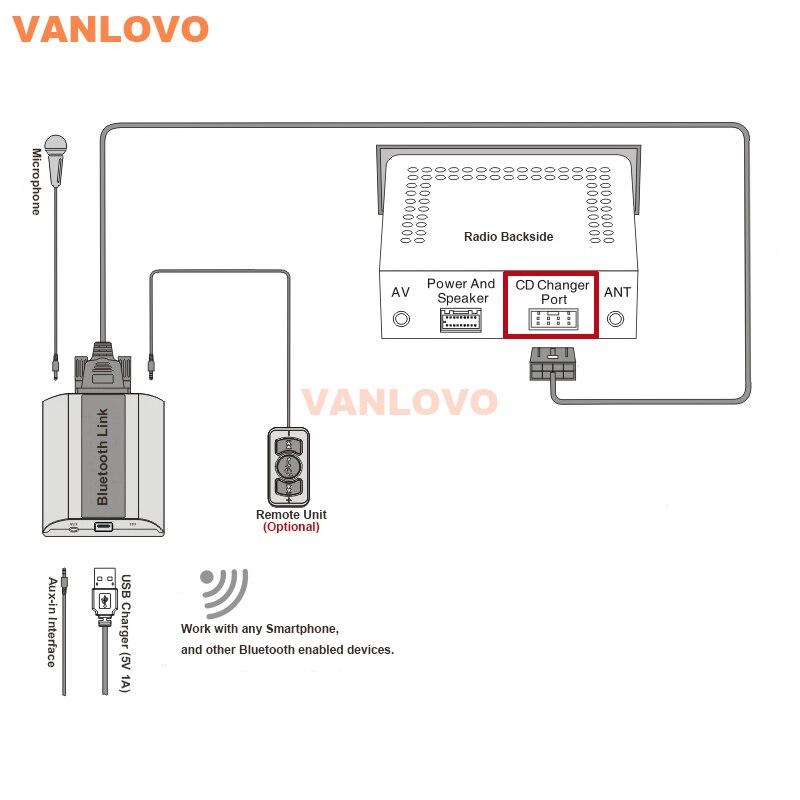 Соединение bluetooth автомобильный комплект с Aux in интерфейсом и USB зарядным устройством для VW Bora Caddy EOS Fox Lupo Golf ЭОС Гольф плюс Джетта Passat Polo - 5