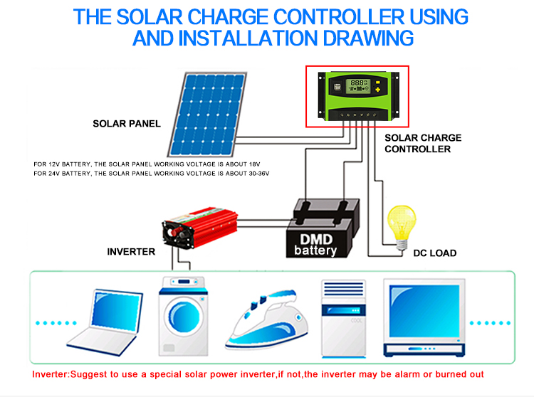 Solar charge controller circuit diagram 40a12v 24v 40a pwm charger solar charge controller circuit diagram 40a12v 24v 40a pwm charger regulator home solar controller for solar system in jump starter from automobiles asfbconference2016 Images