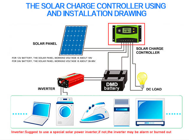 US $720 0 |solar charge controller circuit diagram 40a,12V 24V 40A PWM  charger regulator home solar controller for solar system-in Jump Starter  from