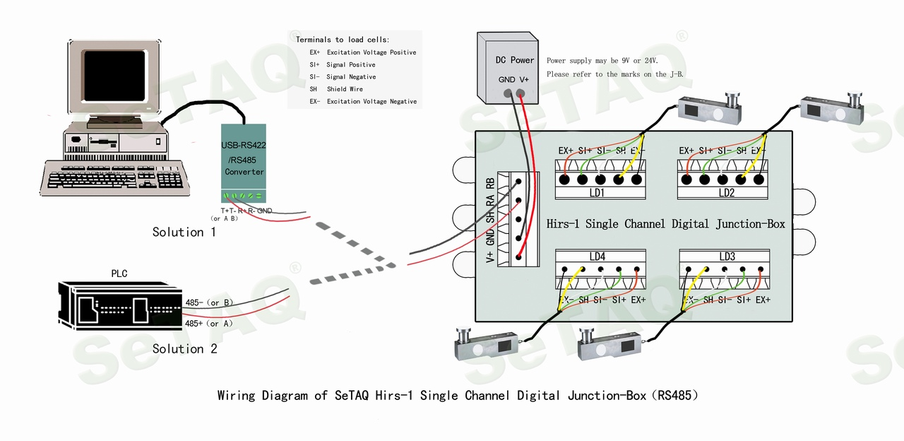 Single Channel Digital Weighing Junction Box J For Several Rs485 4 Wiring Diagram Analog Load Cells A D Free Software Samples With Plc In Instrument Parts Accessories