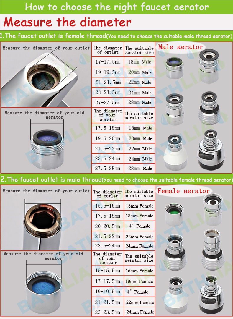 Faucet Tap Hidden Aerator Plastic Insert Replacement With water ...