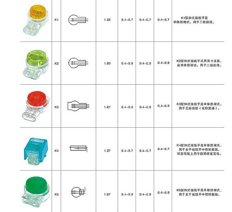Купить с кэшбэком 1000 pieces K2 terminal Connector wiringGrease Filling Butt Wire Line Terminal For Telephone Network Line Connection