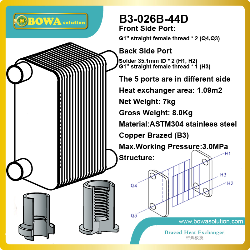 B3 026B 44D SUS304 stainless steel plate heat exchanger for bypass precool circyle equipments font b