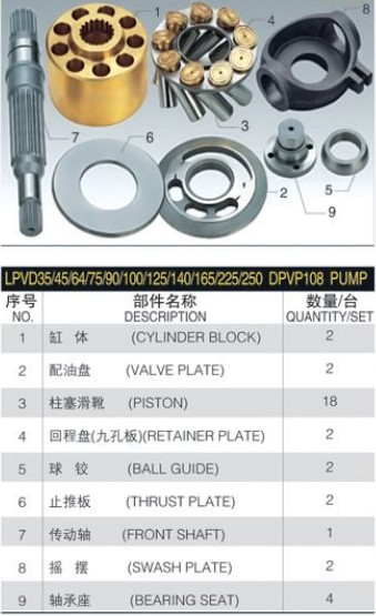 Replacement Hydraulic Piston Pump Parts for LIEBBHEER LPVD90 repair kit