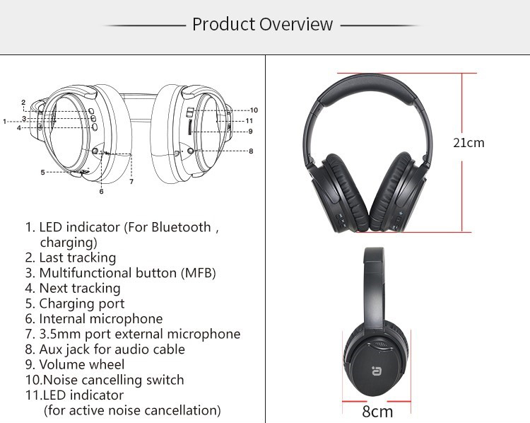EP750 Bluetooth Earphones Active Noise Cancelling