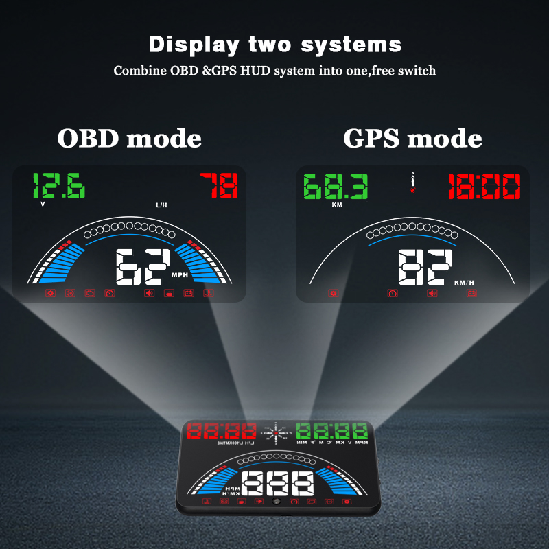 Image 2 - GEYIREN S7 HUD head up display temperatura OBD2 + GPS temperatura gps hud speedometer For Car Bike Motorcycle Auto Accessories-in Head-up Display from Automobiles & Motorcycles