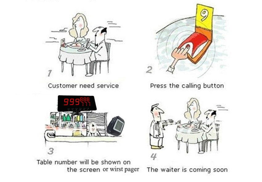 how restaurant call system works