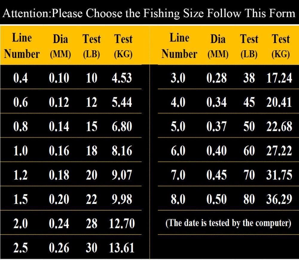 Ligne de pêche tressée Super forte japonaise 300m Multifilament PE mer douce