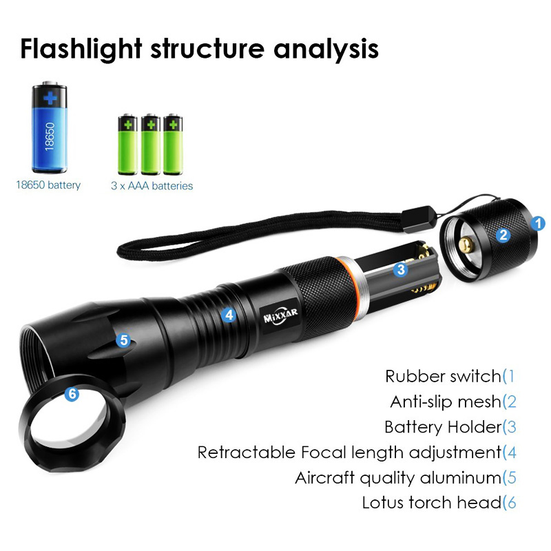 Dropshipping Handheld LED Tactical Flashlight Zoomable Instelbare - Draagbare verlichting - Foto 2