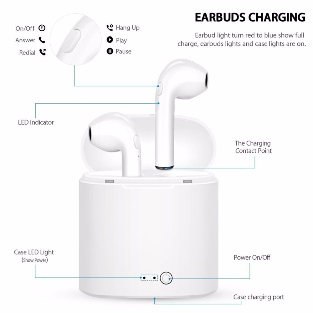 Free Shipping i7s Bluetooth Earbuds Wireless Headphones Headsets Stereo In-Ear Earphones With Charging Box for ios and Android 2