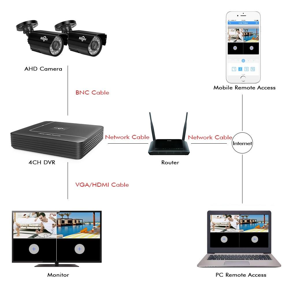 Hiseeu 4CH DVR système CCTV 2 pièces Caméras 2CH 1.0 MP IR Extérieure caméra de sécurité 720 P HDMI AHD CCTV DVR 1200 TVL kit de surveillance - 2
