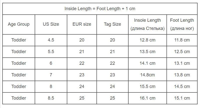 size chart today