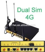 ה sim הכפול F3946 פעיל/פעיל משנה עומס איזון 4 גרם LTE נתב עבור כספומט קיוסק