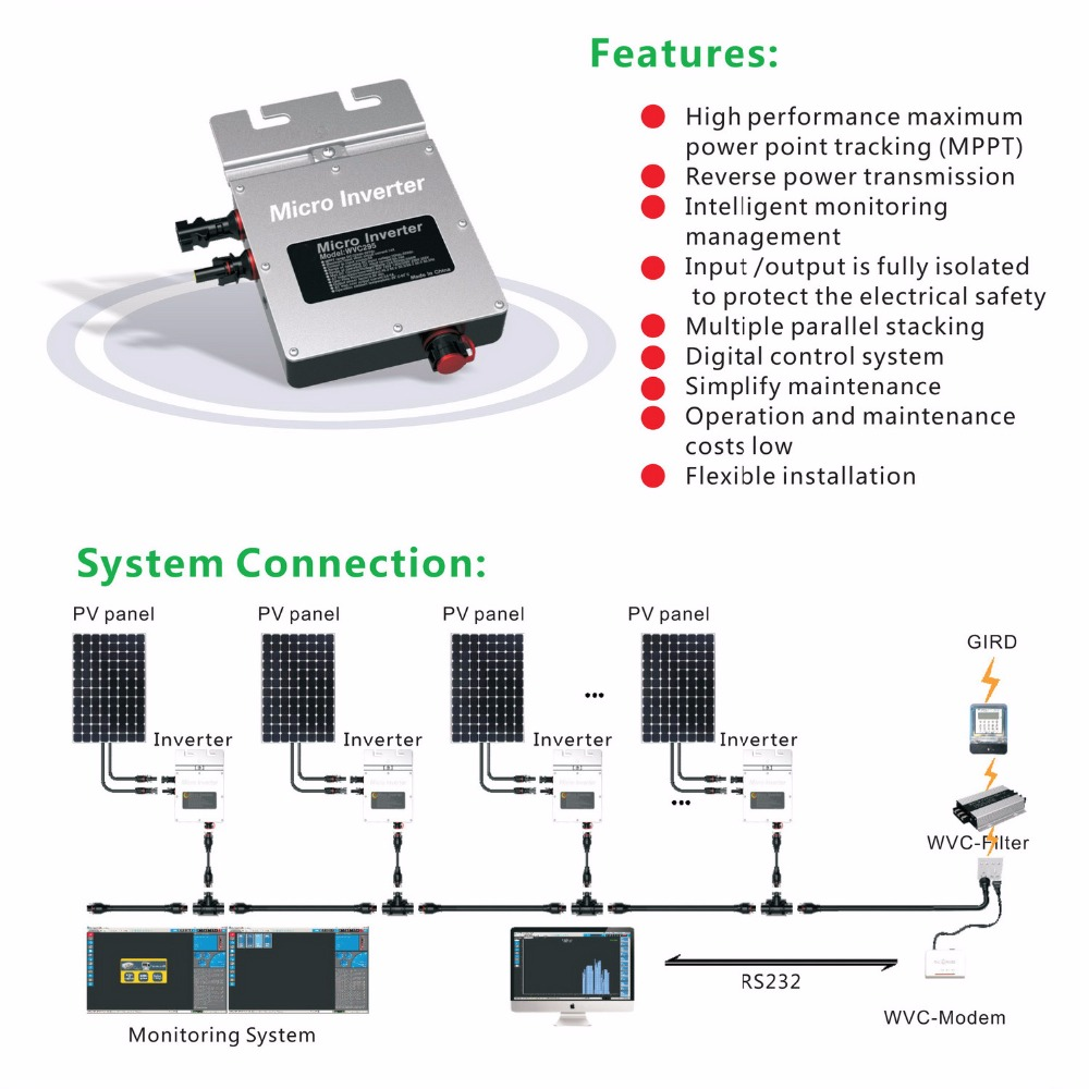 small resolution of 260w grid tie inverter 260w on grid inverter solar power inverter input dc22 50v