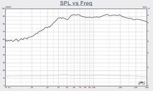 Image 5 - 2 قطعة/الوحدة Sounderlink نيل نوع تصل إلى 40 كيلو هرتز الألومنيوم AMT مكبر الصوت مع كابتون الحجاب الحاجز الألومنيوم