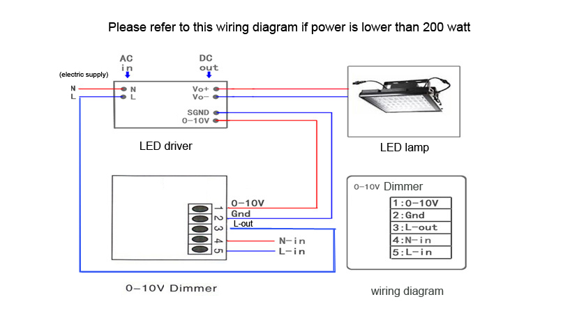 10v Led Wiring Diagram | Wiring Diagram  V Led Dimmer Switch Wiring Diagrams on