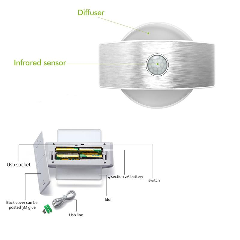 Led wall light motion sensor security lights 14 indoor circular led wall light motion sensor security lights 14 indoor circular shape lamp for stair kitchen bathroom cupboard cool white in led indoor wall lamps from aloadofball Image collections