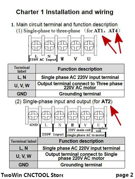 1 5KW/2 2KW/4KW/ 220V Single-phase inverter input VFD 3 Phase Output  Frequency Converter Adjustable Speed 1500W 220V Inverter