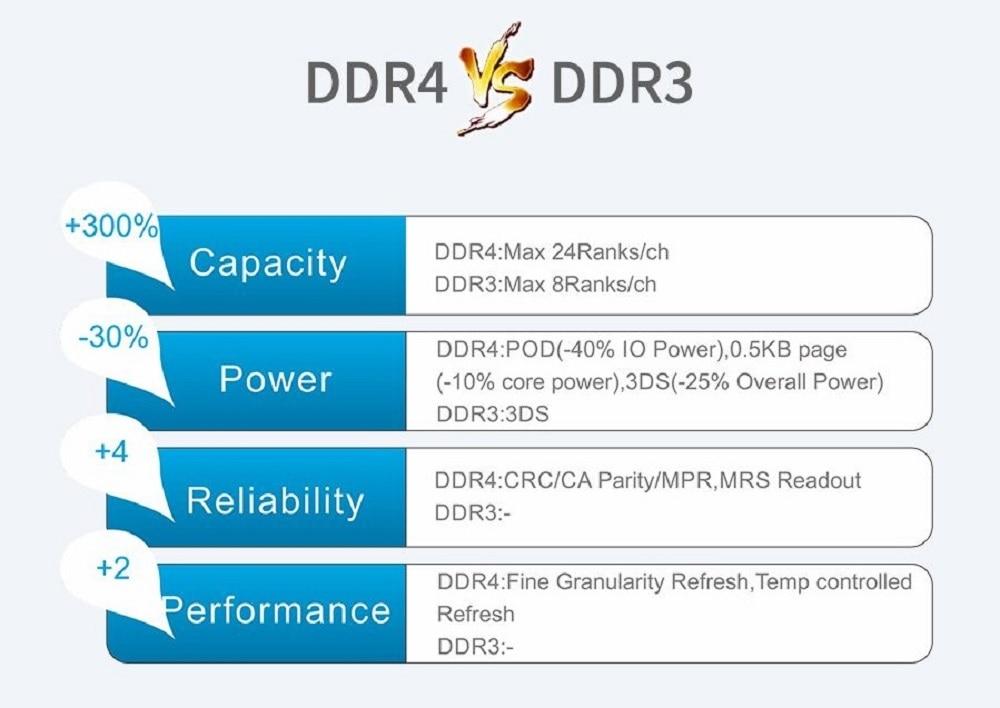 VONTAR Z8 Arc DDR4 3G/32G 2G/16G Android 7.1 Nougat TV Box VONTAR Z8 Arc DDR4 3G/32G 2G/16G Android 7.1 Nougat TV Box HTB1RmnyQFXXXXaoXFXXq6xXFXXXd