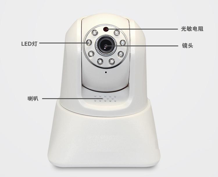 1 million 300 thousand HD camera remote monitoring network camera card