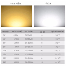 (EICEO) Ultra Thin LED Grille Panel Lights Spotlights Downlight Lamp Flat Round Square Living Room Ceiling Lamps Embedded Light