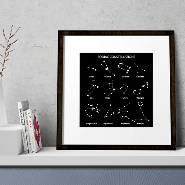 Constellations of the 12 Zodiac Signs Canvas Art Print Wall Picture ...