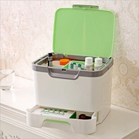 Big Capacity Plastic Medicine Organizer Box Case Portable Multi layer First Aid Kit Drawers Medicine Cabinet Storage Box