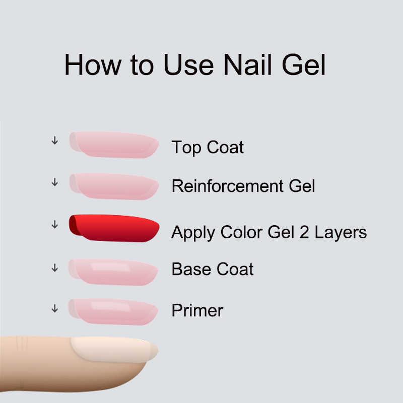 MSHARE 1 кг закаленное верхнее покрытие Гель-лак для ногтей Отделка верхнее покрытие Гель-лак для ногтей матовый гель, Топ Дизайн ногтей маникюр матовый лак