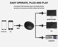 G2 מיני הטלוויזיה סטיק Dongle תצוגת WiFi אלחוטי מקלט 1080 P HD מתאם HDMI Airplay מדיה למחשב הטלוויזיה אנדרואיד Google Chromecast 2