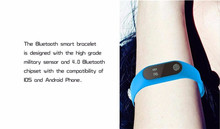 Portable Heart Rate Monitor Smart Watch for IOS Android