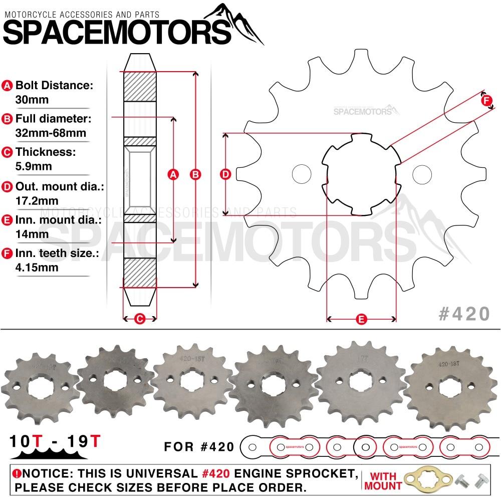 110cc Dirt Bike Engine Diagram Wiring In Addition Roketa 250cc Go Kart