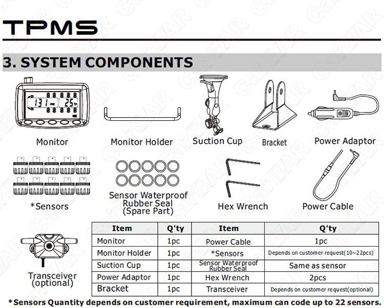 tpms for truck menu (2)