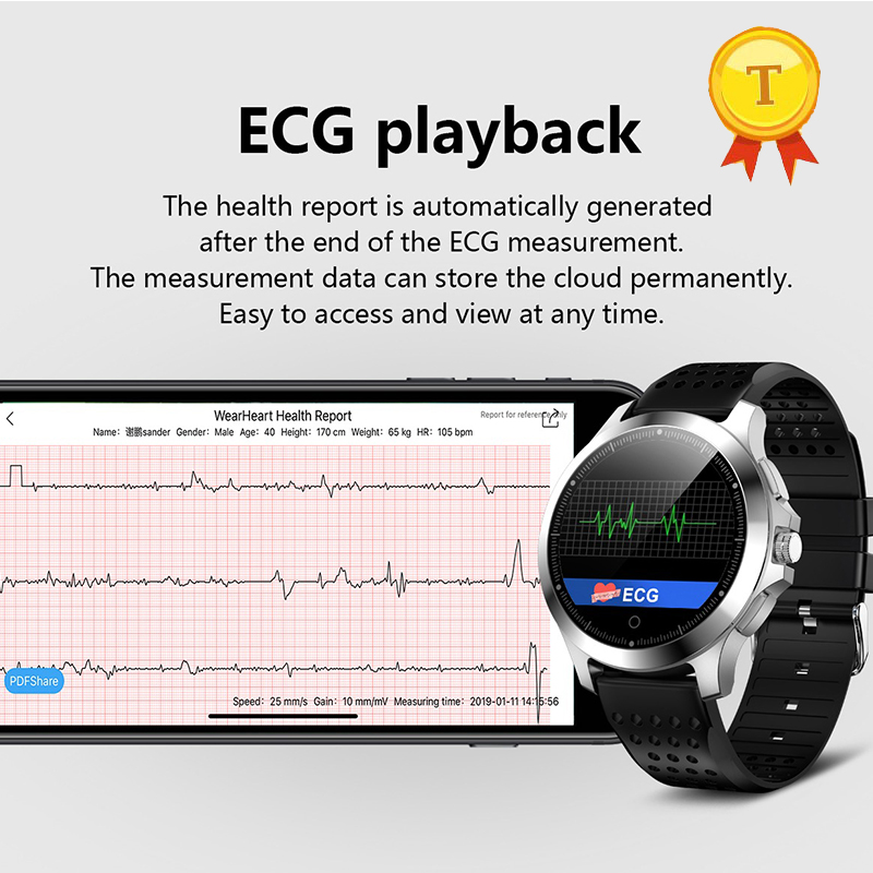 New Round Design Accurate Smart Band PPG+ECG Accurate Heart Rate Monitor Blood Pressure Monitor Watches Bracelet pk Fitbits image