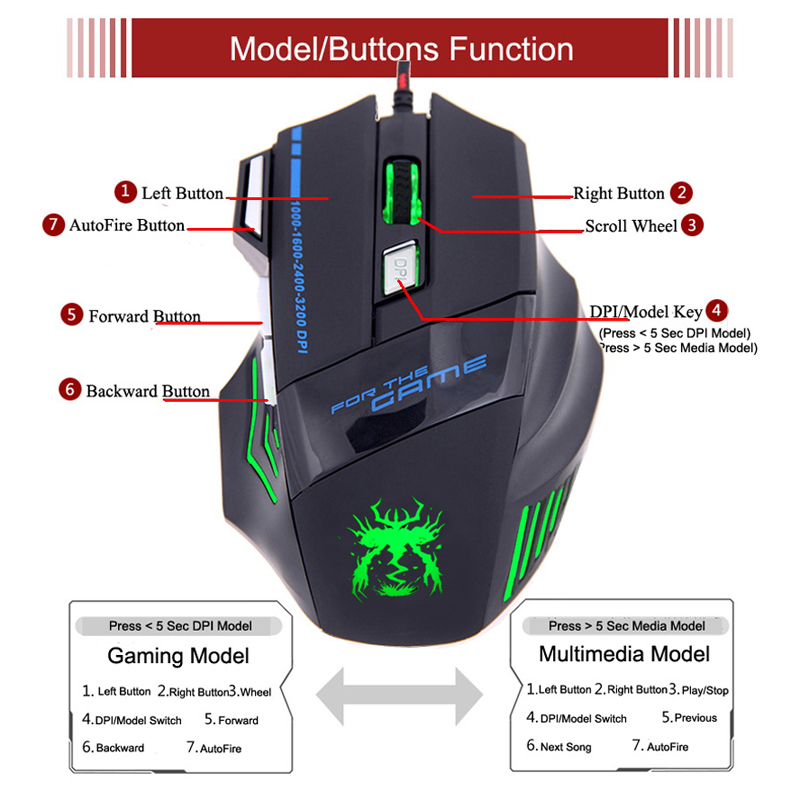 NEW-7D-2000DPI-7-Buttons-JS-X5-Optical-Usb-Gamer-Gaming-Multimedia-Mouse-for-CS-WOW (3) -