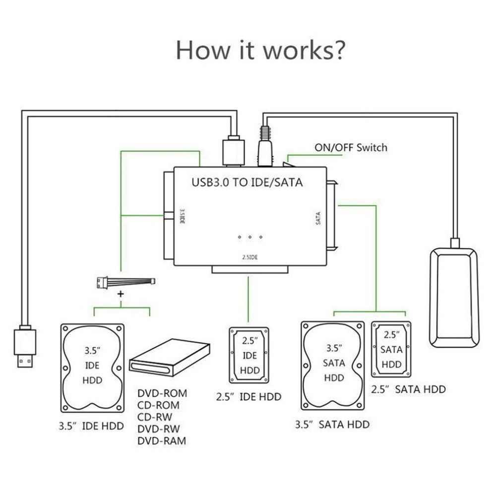 medium resolution of  usb 3 0 to ide sata converter external hard drive adapter kit for 2 5