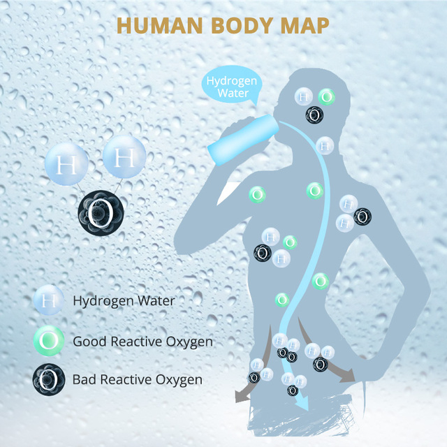 Portable Hydrogen-Rich Water Bottle Alkaline lonizer Hydrogen-Water Generator Maker Rechargeable Water Filter Ionizer Anti-Aging 6