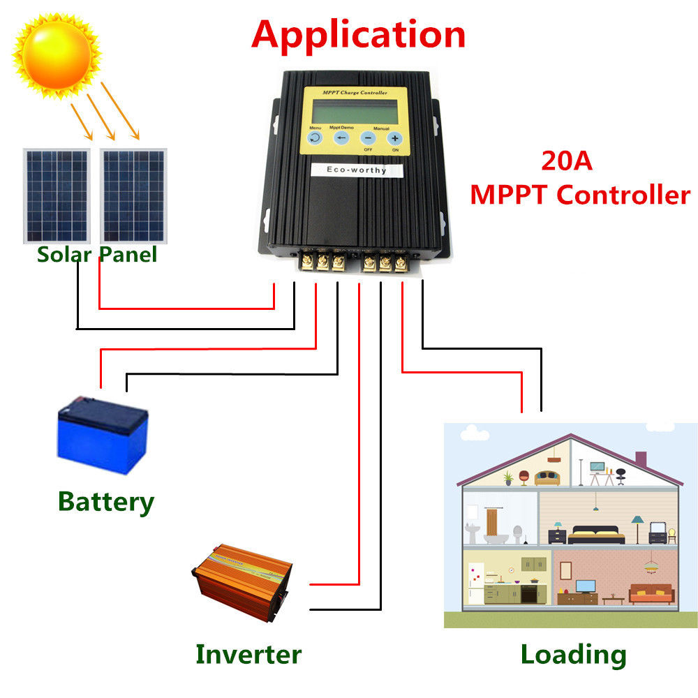 20a 12v 24v Mppt Solar Charge Controller Battery Regulator 15 30 Boost Converter With Diy It Have Over Discharge Overload Short Circuit Protect Functionlcan Be Acted As A Power Meter Which Shows Voltage Charging Current
