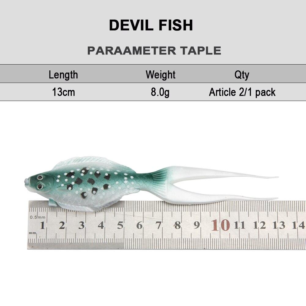 Großartig Fische Färben Fotos - Entry Level Resume Vorlagen Sammlung ...