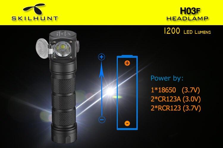 H03F-headlamp-5