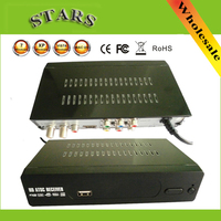 ATSC de TV Digital Sintonizador de TV Convertidor de Señal de Satélite Caja Del Receptor Full HD 1080 p H.264 MPEG4 de Vídeo HDMI USB Para EE.UU./México/Canadá