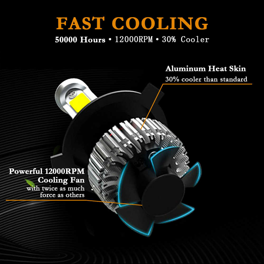2Pcs Led H7 H1 H11 H4 H3 HB4 H8 H27 HB3 H13 9005 9006 9007 881 Car Headlight Bulbs 72W 8000LM Car Fog Light Led Auto Lamps 12V