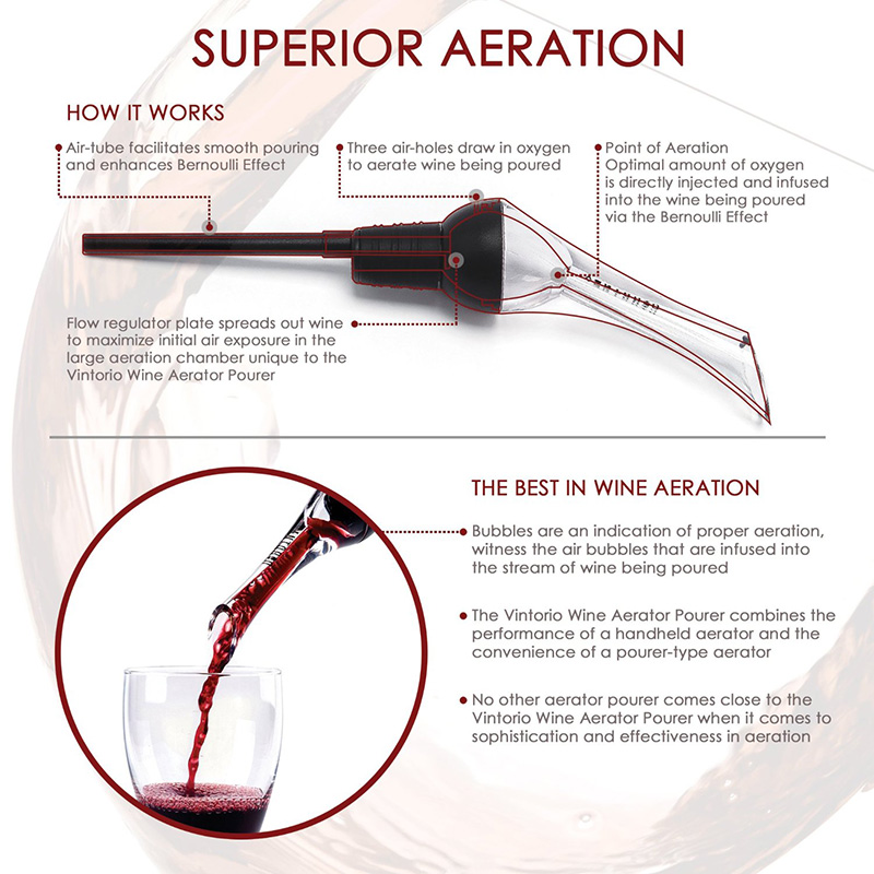 Vintorio Wine Aerator & Pourer