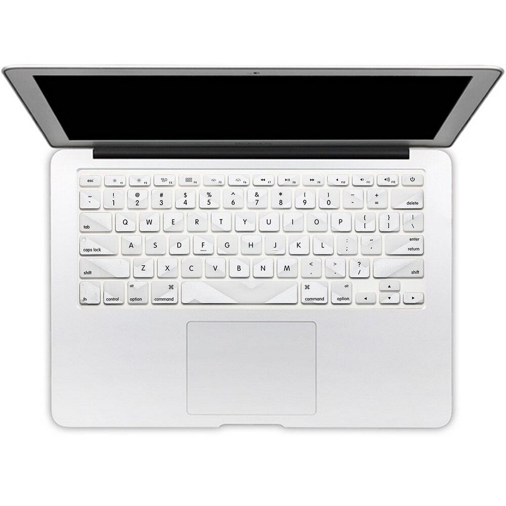 Ziemlich Laptop Haut Vorlage Zeitgenössisch - Beispiel ...